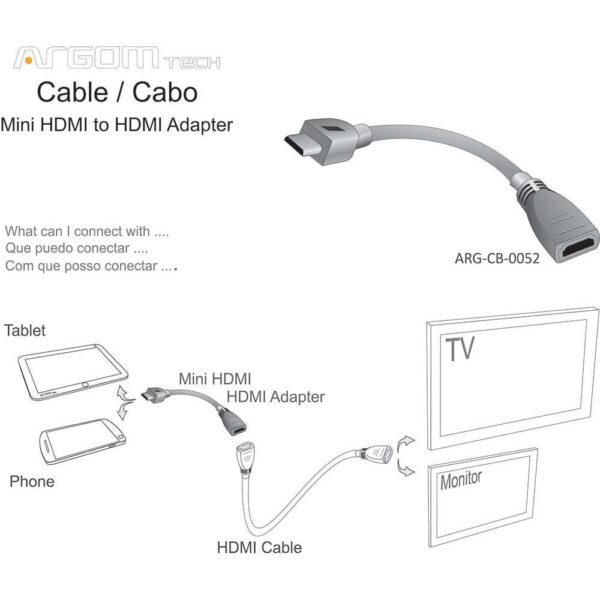 ArgomTech Mini HDMI to HDMI Instructions