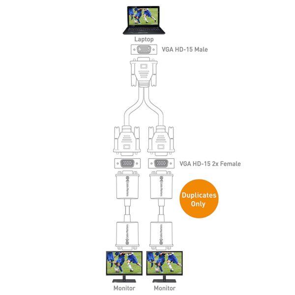 VGA Splitter Cable Diagram