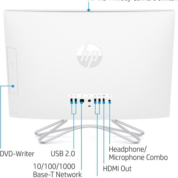 HP 21.5-Inch All-in-One Computer Back
