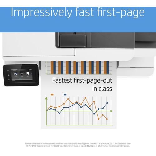 HP M281fdw Color Laser Printer Fastest