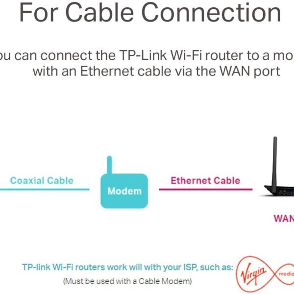 TP Link AC1200 Dual Band Router 2