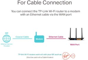 TP Link N450 WiFi Router for Home TL WR940N 4